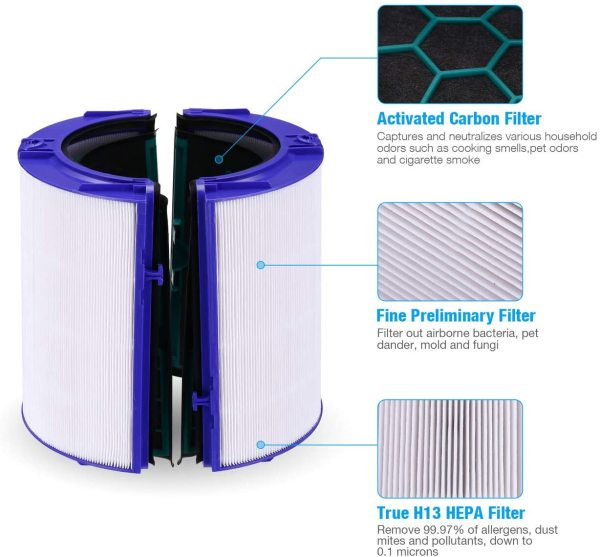Local Seller Dyson TP04 TP05 HP04 HP05 DP04 Compatible Hepa & Carbon Filter Air Purifiers Sealed Two Stage 360-degree Singapore