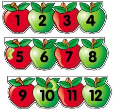 Apples Number Line Mini Bulletin Board Set