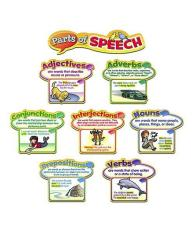 TCR4058 Parts of Speech Mini Bulletin Board