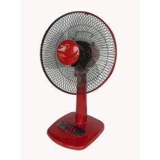 How Do I Get Toyomi 12 Desk Fan Tf 128 Red