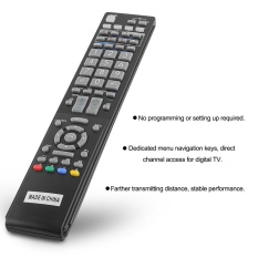 Buy TV Remote Controllers .