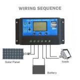 Sale 30A Pwm Lcd Display Dual Usb Solar Panel Battery Regulator Charge Controller Intl Vwinget Online