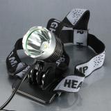 Buy Cree Bicycle Head Lamp 2000Lm Xml T6 Led Usb Headlamp Cheap China