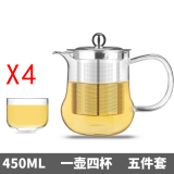 Heat Resisting Glass With Stainless Steel Filtration Tea Set Coupon Code