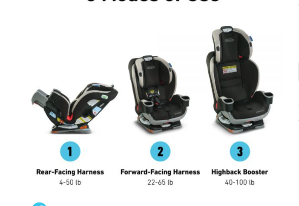 Graco Car Seat Best In, How Do I Get A Free Car Seat From Masshealth
