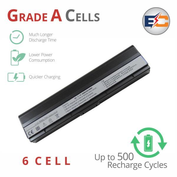 Replacement Laptop Grade A Cells Battery U6-3S2P Compatible with Asus U6, U6E, U6Ep, U6S, U6Sg, U6V, U6Vc