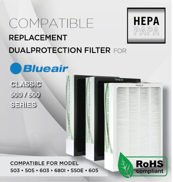 Blueair Classic 500/600 Series DualProtection Filters Compatible for Blueair 503 • 505 • 603 • 680i • 650E • 550E • 605 (Pack of 3 Filters) [HEPAPAPA] Singapore