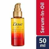 Best Rated Dove Advanced Hair Series Regenerative Nourishment Serum In Oil 50Ml