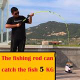 Latest 1 8 Meter Spinning Fishing Rod M Actions 8 25G Lure Weight Lure Fishing Rod Without Hook Intl