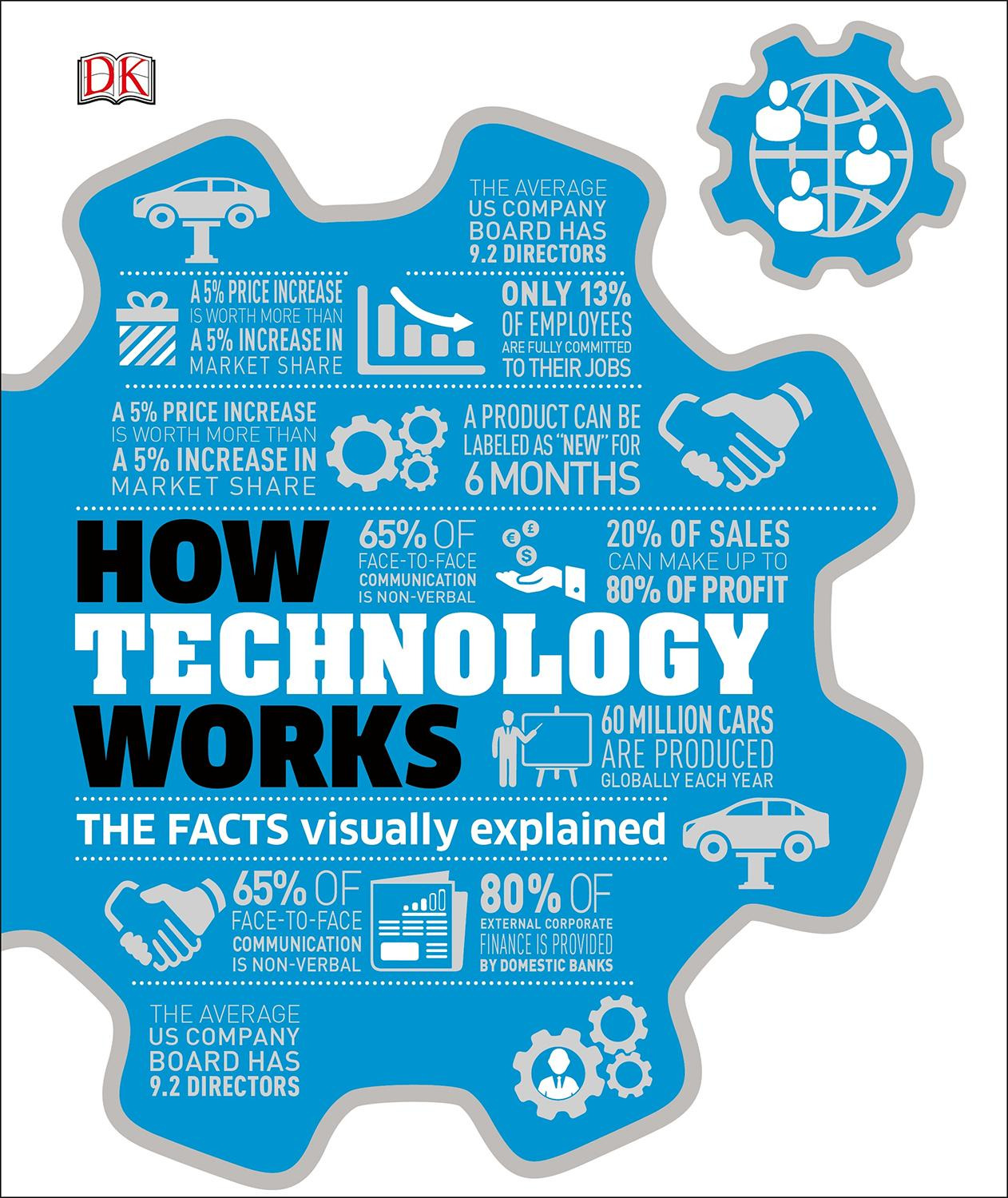 How Technology Works: The Facts Simply Explained by DK