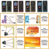 New 40M Handheld Digital Laser Distance Meter Range Finder Measure Diastimeter Intl Coupon