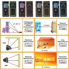 Price New 40M Handheld Digital Laser Distance Meter Range Finder Measure Diastimeter Intl Skatolly