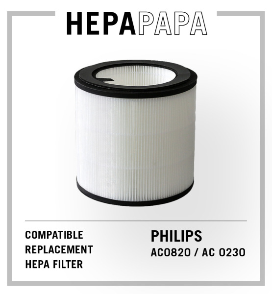 Philips AC0820 Compatible Replacement Filter Compatible for Filter Model FY0194 [HEPAPAPA] Singapore