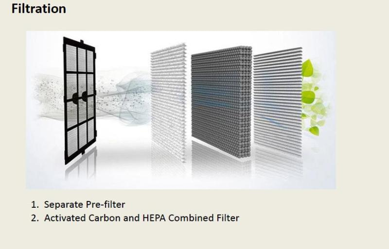 WAPU Air Purifier Replacement Filter Singapore