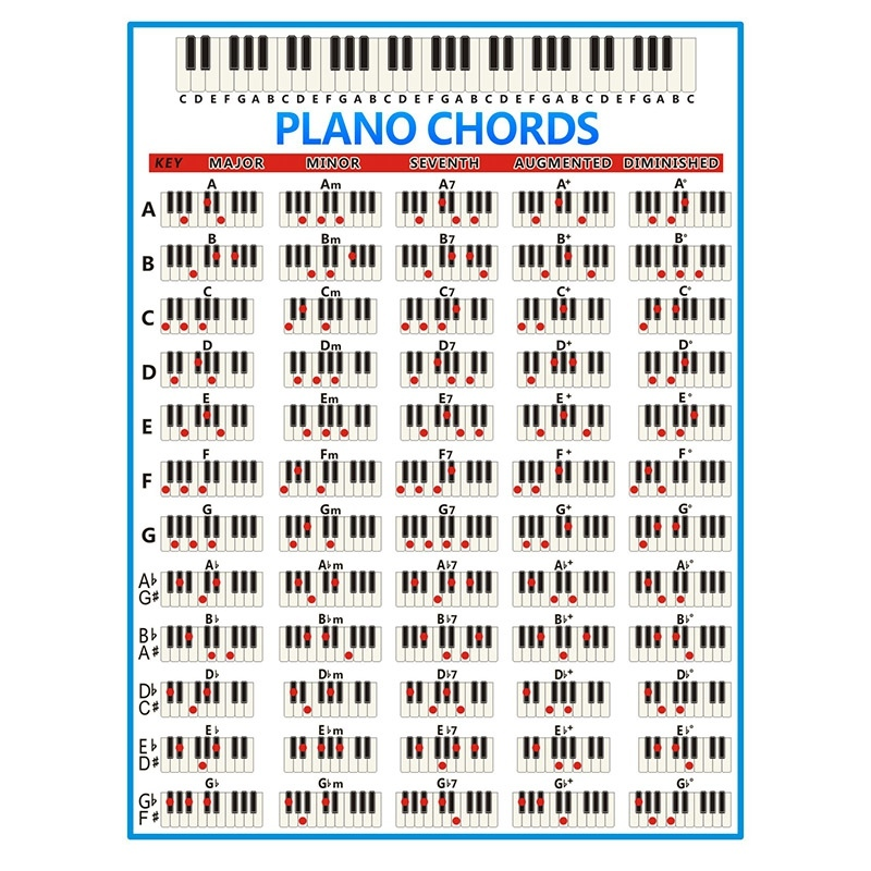 Piano Chords Chart Key Music Graphic Exercise Poster Stave Piano Chord Practice Chart 88-Key Beginner Piano Fingering Chart Big Size Malaysia