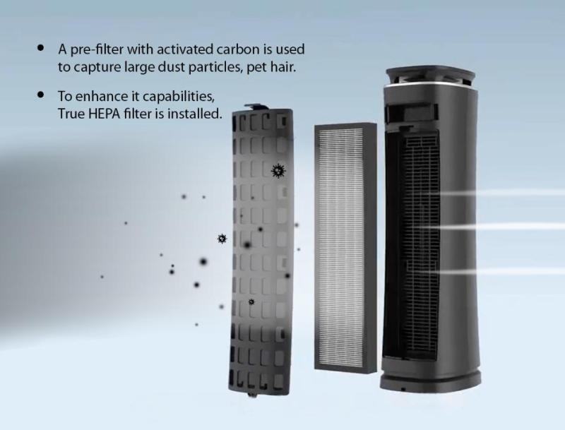 WAPU Air Purifier Standing Replacement Filter Singapore