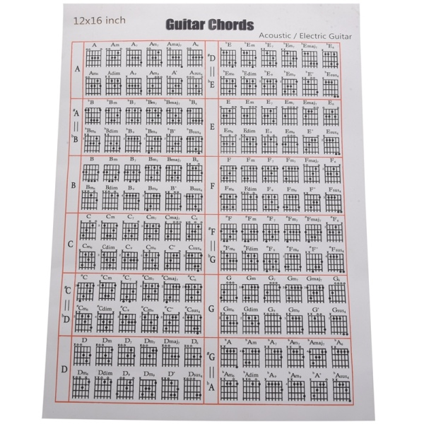 Acoustic / Electric Guitar Chord & Scale Chart Poster Tool Lessons Music Learning Aid Reference Tabs Chart Malaysia