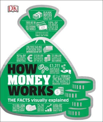 How Money Works: The Facts Visually Explained