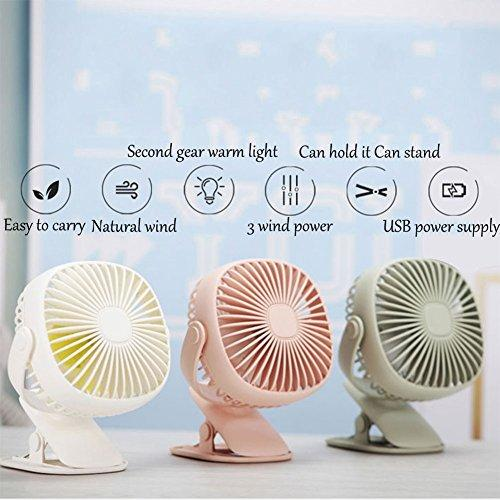 USB Desk Fan 4 Inch with Light Quiet Small Table Fan with Powerful Wind 2000mA