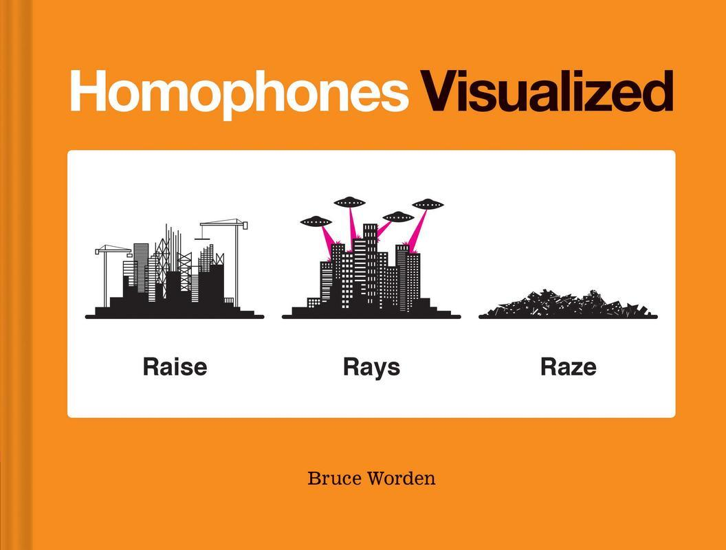 Homophones Visualized by  Bruce Worden