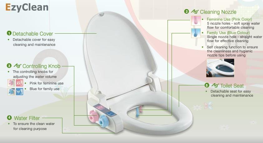 Panasonic Bidet Seat EzyClean