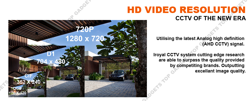 HIKVision CCTV Camera Singapore Package for 4 HD Camera + Installation