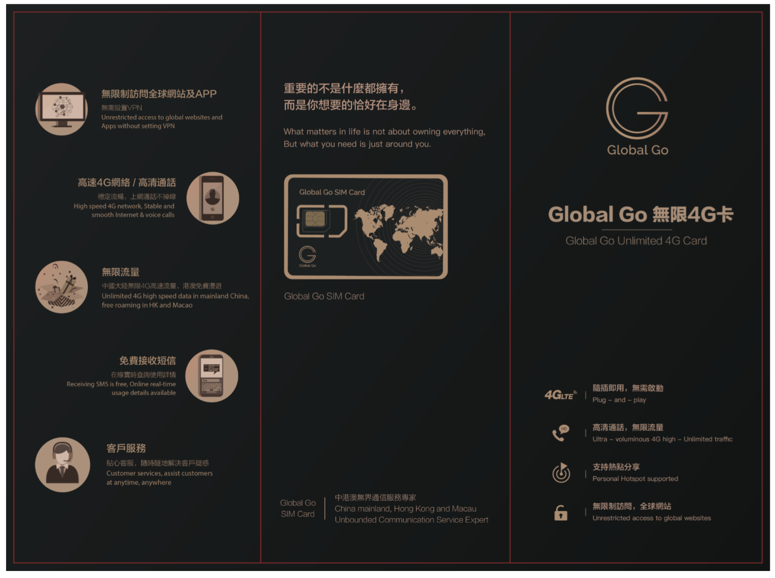 [Truslink Travel Sim Card] Global Go China/HongKong/Macau Sim Card 9 Days  Unlimited 4G Data Sim Card Prepaid card, Unrestricted access to global