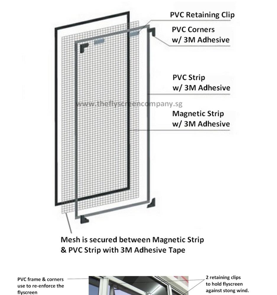 Magnetic Flyscreen DIY Kit 70cm x 70cm Black Mesh Frame colour: White /  Black / Grey / Light-Grey / Dark-Brown Premium Insect Screen Effective