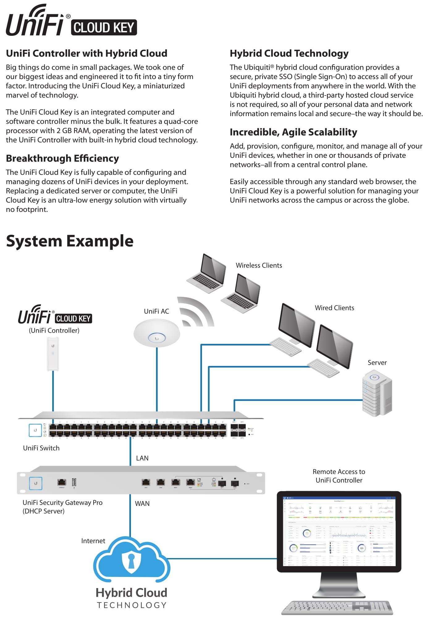UniFi Cloud Key, UC-CK