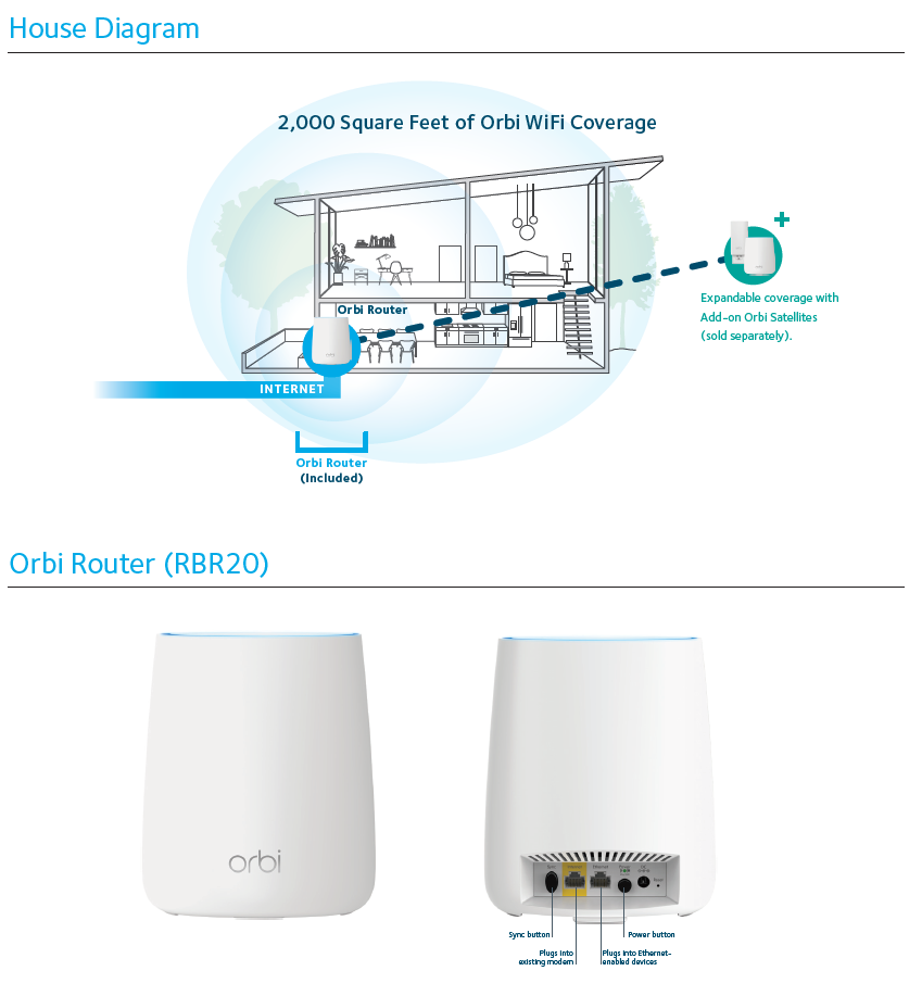 Netgear Orbi AC2200 Tri-Band Mesh Ready Router (Router Only) - RBR20