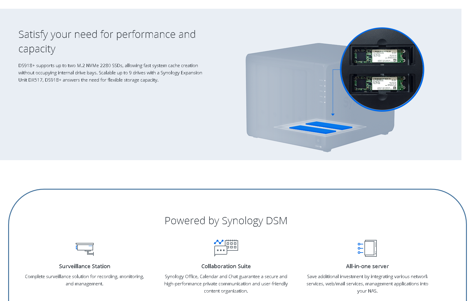 Synology Office Package