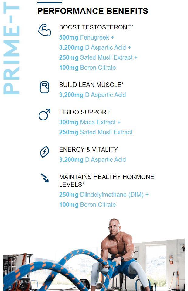 Prime-T Benefits