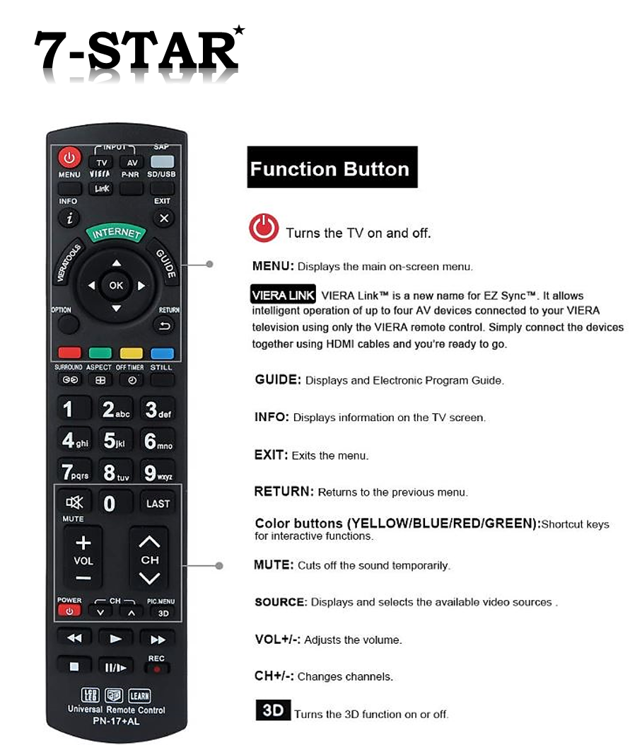 Universal Panasonic TV Remote Control RM17PN (PN-17+AL) Compatible  Replacement for all Panasonic TV/VIERA Link/LEARN/ 3D/ LCD/LED/Smart TV,  Works with
