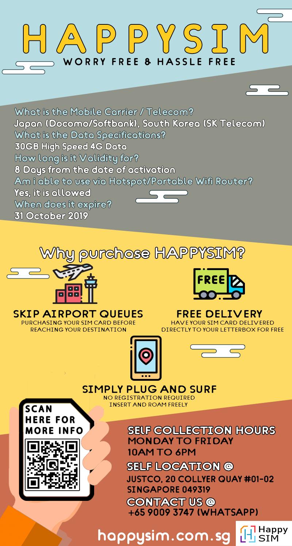 Japan Korea 8 Days 30GB Data SIM Card