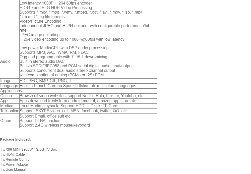 [SG Seller] X96 Mini 1GB Ram 8GB Rom Android 7 1 TV BOX Amlogic S905W Quad  Core Suppot 2 4GHz WiFi Media Player Android Box X96 mini