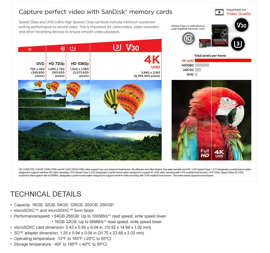 SanDisk 128GB Ultra Micro SD Card